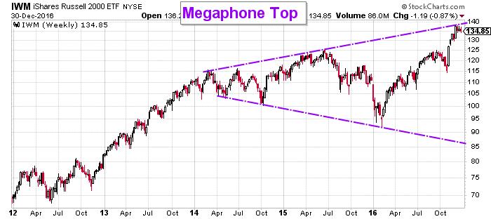 Qqq stock chart people davidjoel co