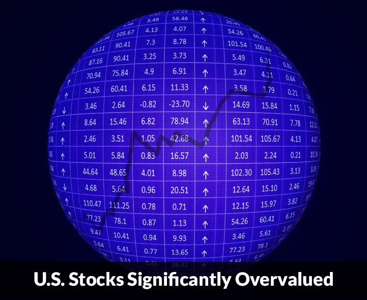 US Stocks Significantly Overvalued