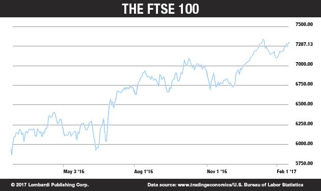 FTSE_Chart (002)