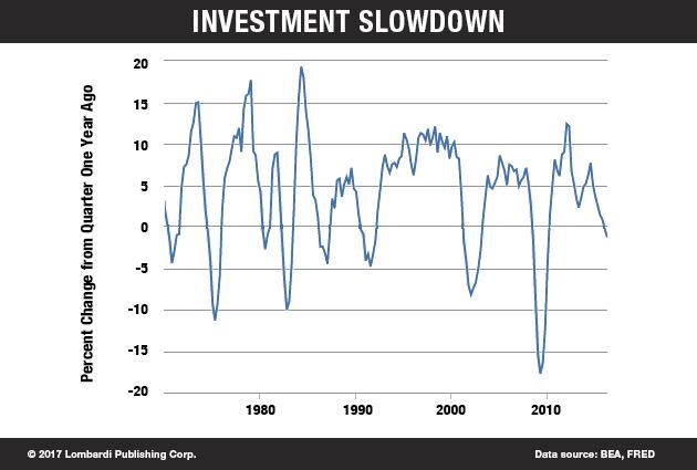 InvestmentSlowdown_Chart (002)