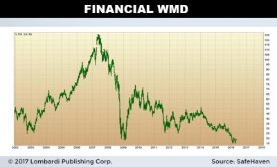 financialWMD2