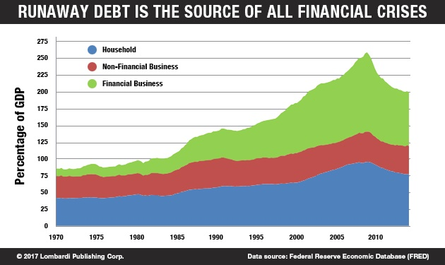 financial crisis in 2008