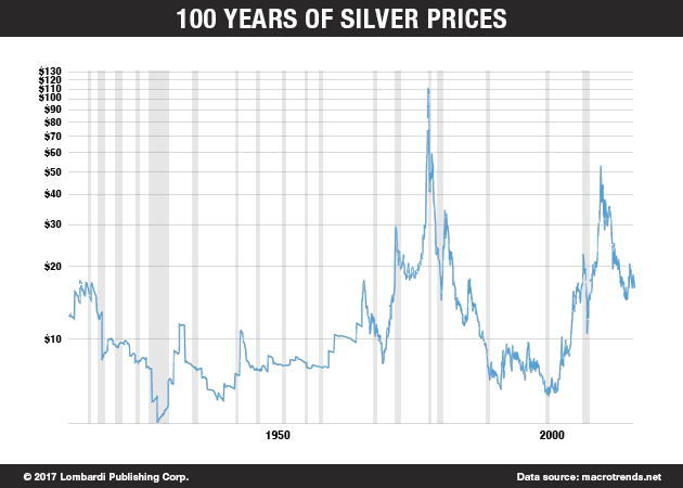 A Silver Mining Stocks List As Resources Become More Valuable