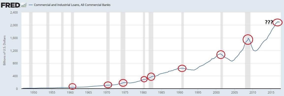 us recession 2017