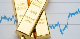 Strengthening the Gold Price