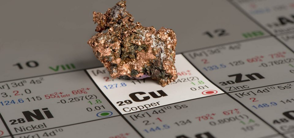 copper prices leading global recession