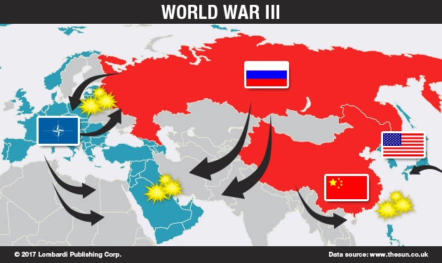 World War3